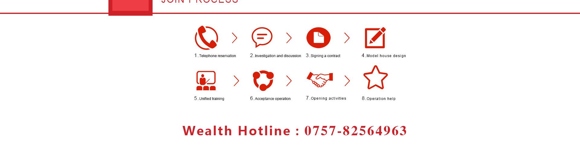 Wealth Hotline:0757-82564963.jpg